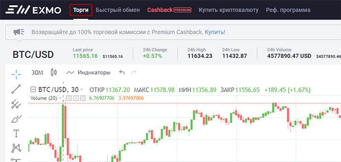 Exmo торги биткоин 1