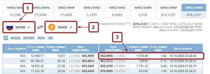 Купить биткоин Вебмани WMX 1