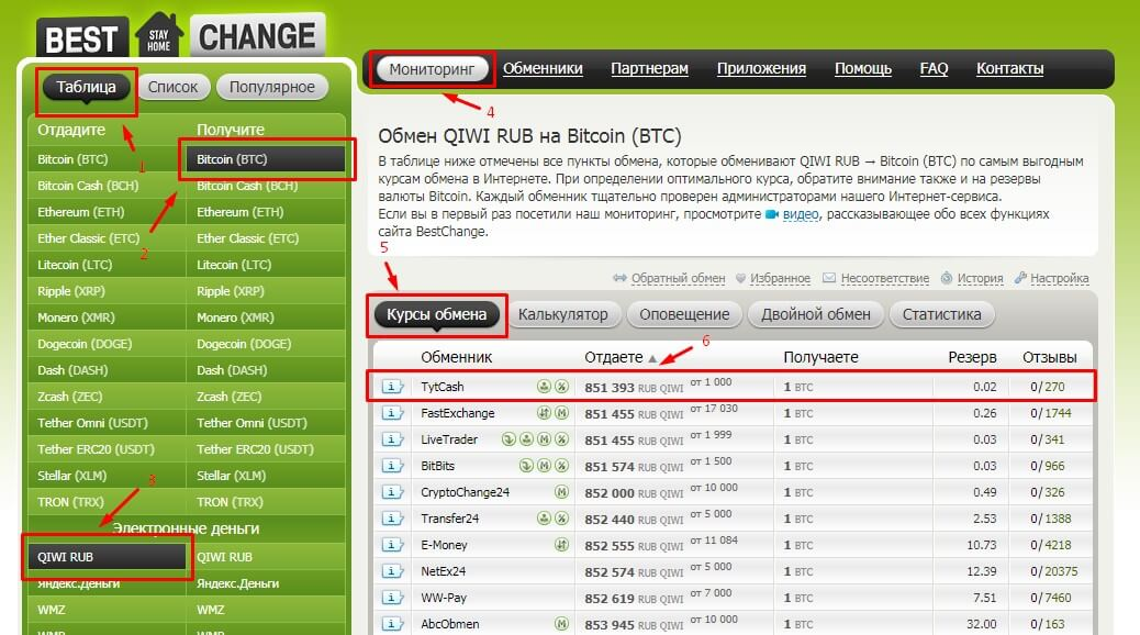 Купить биткоин через мониторинг обменников