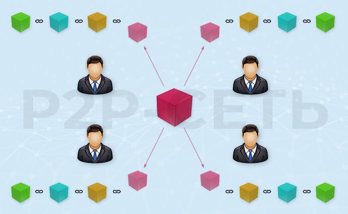 Добавление блока в распределённый реестр пиринговой сети