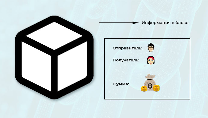 Информация в блоке блокчейна