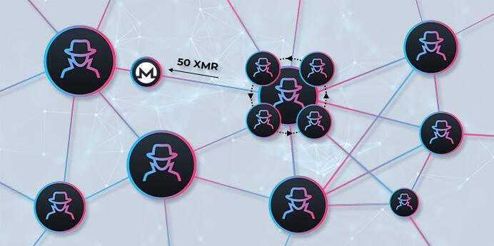 Блокчейн с кольцевыми подписями в Monero (XMR)